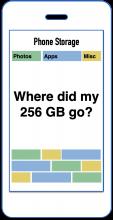 Phone Storage